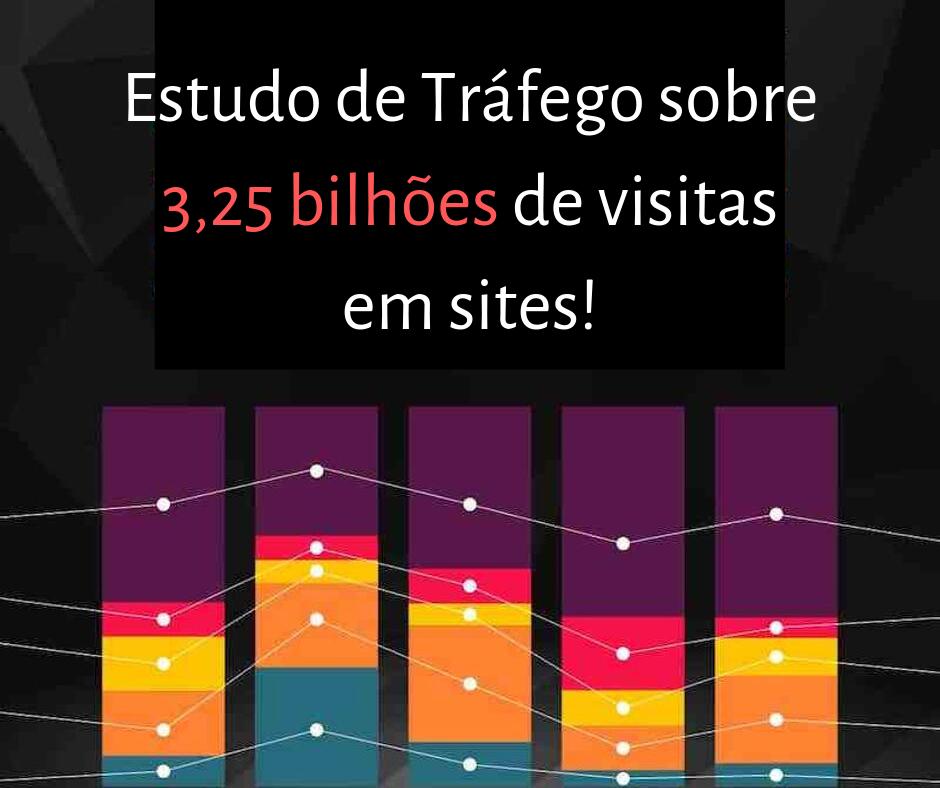 O que 3,25 bilhões de visitas em sites nos dizem sobre SEO