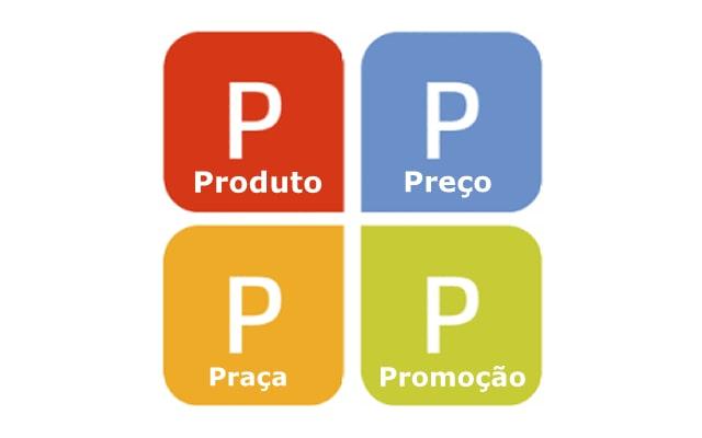 marketing digital imobiliário 4ps